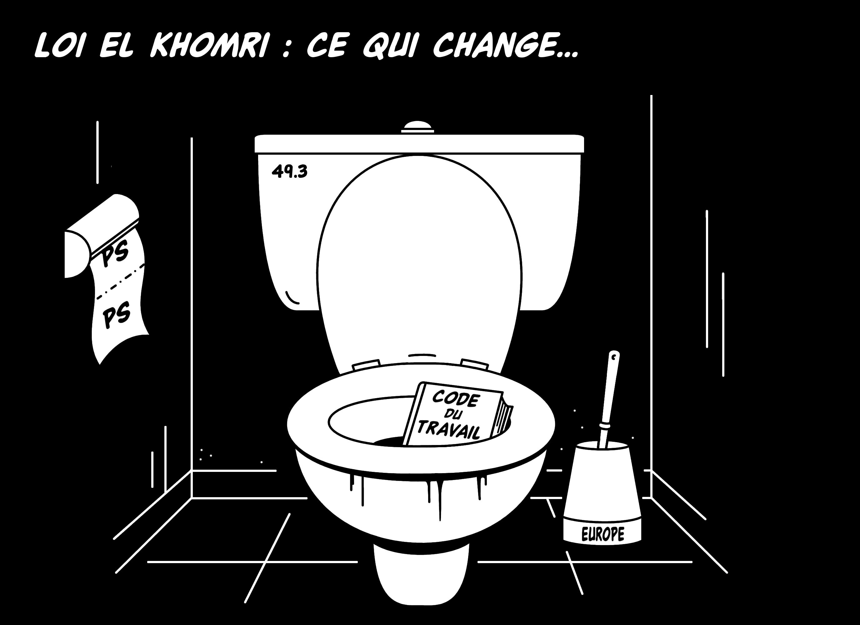 Dessin loi el khomri ce qui change - Loi alur ce qui change ...