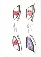 Dessin Les yeux de sasuke uchiwa de Kizla
